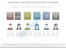 0514 inside sales powerpoint slide template presentation