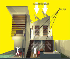 cawah homes eco friendly homes design the wind homes design
