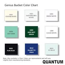 quantum diy boat paint genius bucket