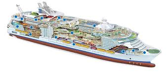adventure of the seas floor plan ship decks allure of the seas royal caribbean logitravel co uk