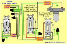 image result for how do you wire a 3 way switch on one receptacle