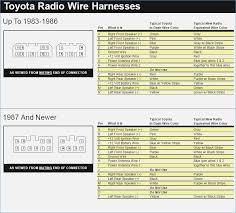 excellent toyota yaris radio wiring diagram gallery best image