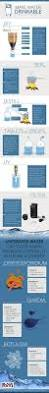 best 25 water storage ideas on pinterest water collection
