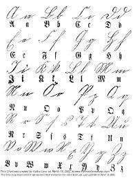 german script alphabet information