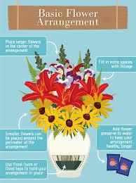flower arrangements pictures flower arranging for beginners flower arrangements flower and