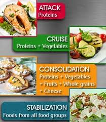 60 best dukan diet info images on pinterest dukan diet recipes