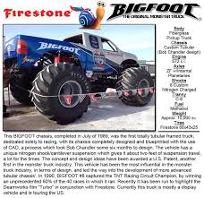 bigfoot the monster truck firestone turbo bigfoot bigfoot 4 4 inc u2013 monster truck racing
