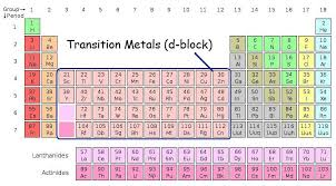 How Many Periods On The Periodic Table Oxidation States Of Transition Metals Chemistry Libretexts
