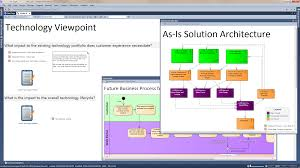 enterprise architect the enterprise architecture solution sparx
