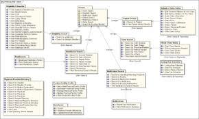 tutorialspoint uml class diagram package diagram wikipedia