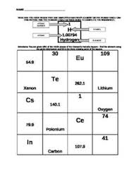 chemistry periodic table worksheet answer key chemistry periodic table worksheet worksheets tataiza free