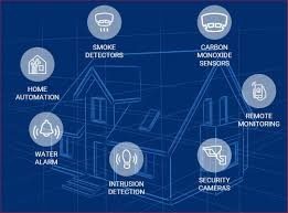 pro tech security services 509 876 1744 home