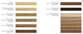 Types Of Flooring Materials Wooden Flooring Types Morespoons 1dd60ba18d65