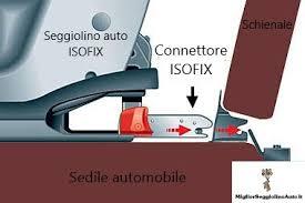 si e auto isofix si鑒e auto isofix 58 images cybex sirona isofix scaun auto