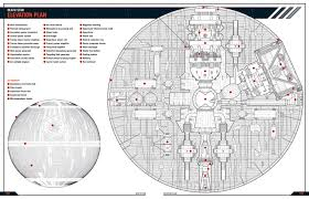 star wars please explain how gravity in the death star works