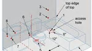 Plumbing Basement Bathroom Rough In Basement Bathroom Plumbing Rough In Diagram The Bathtub Drain In