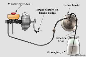 dodge ram abs light reset how to replace an abs control module yourmechanic advice