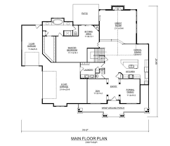 arts and crafts house design archives houseplans