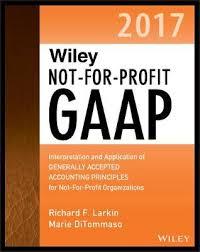 for profit business plan format