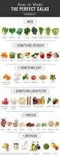 my favorite food and cooking infographics hungry meets healthy