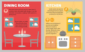 Happy In Your Home The Psychology Of A Happier Home And How Interior Designers Can