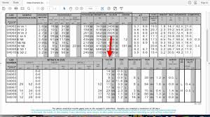 soil report sample interpreting soil test results part 3 nitrate sulfur interpreting soil test results part 3 nitrate sulfur micronutrients