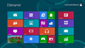bureau windows 8 windows 8 quelques raccourcis clavier