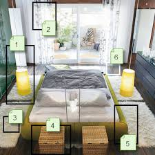 chambre petit espace chambre petit espace