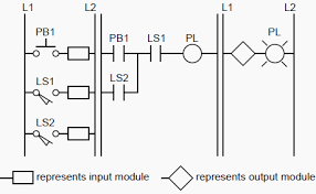 ladder diagrams and the plc for electrical engineers beginners eep