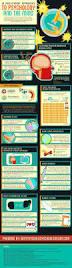 best 25 ap psychology ideas on pinterest child development