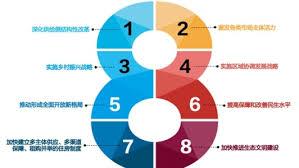 bureau am駻icain 2017年增速降到多年来最低三问天津如何闯关 区域 第一财经