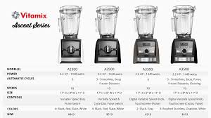vitamix blender black friday blendtec vs vitamix blenders review your frustrating search is over