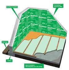 interior basement foundation wall insulation 3d plasti fab