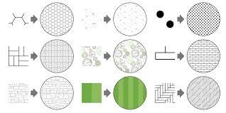 create pattern tile photoshop making custom patterns for layout sketchup blog