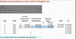 Macrs Depreciation Tables by Buad361 Switching From The Ddb Method To Sl Youtube