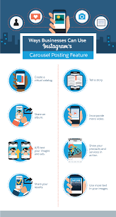 Share Image Png by 8 Creative Ways To Use Instagram U0027s New Multiple Image Posting