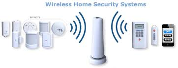 wireless security products systems emergency tracking gsm gps wifi