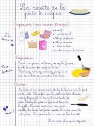 exemple de recette de cuisine exemple de recette de cuisine 28 images davaus modele fiche
