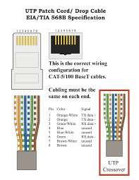rj45 pinout wiring diagrams for cat5e or cat6 cable ripping