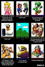 Alignment System Meme - awful good mario alignment chart dorkly post