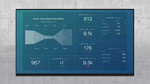 Sans 20 Critical Controls Spreadsheet 18 Metrics Every Saas Company Should Track Databox Blog