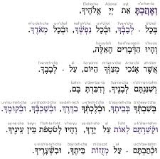 transliteration of the shema chabad org