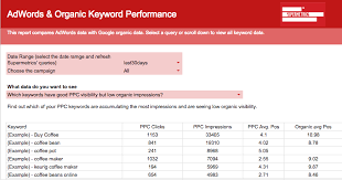 adwords keyword performance png