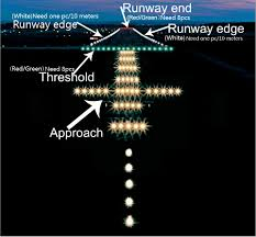 Solar Powered Runway Lights by Solar Airport Light Project News Xi U0027an Greenwood New Energy