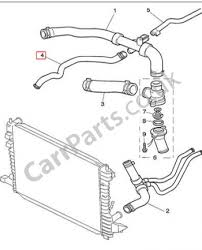 radiator hose diagram needed please