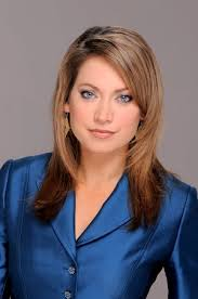 gfinger zees haircut ginger zee measurements images reverse search