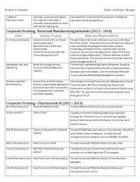 Kronos Resume Visit America Essay Student Teacher Intern Resume Short Essay On