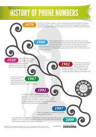 Vanity Phone Number Generator 164 Best Phablets Images On Pinterest Infographics Social Media
