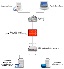 typical home network diagram database wiring diagram
