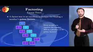 cset multiple subjects test prep subtest 2 math youtube